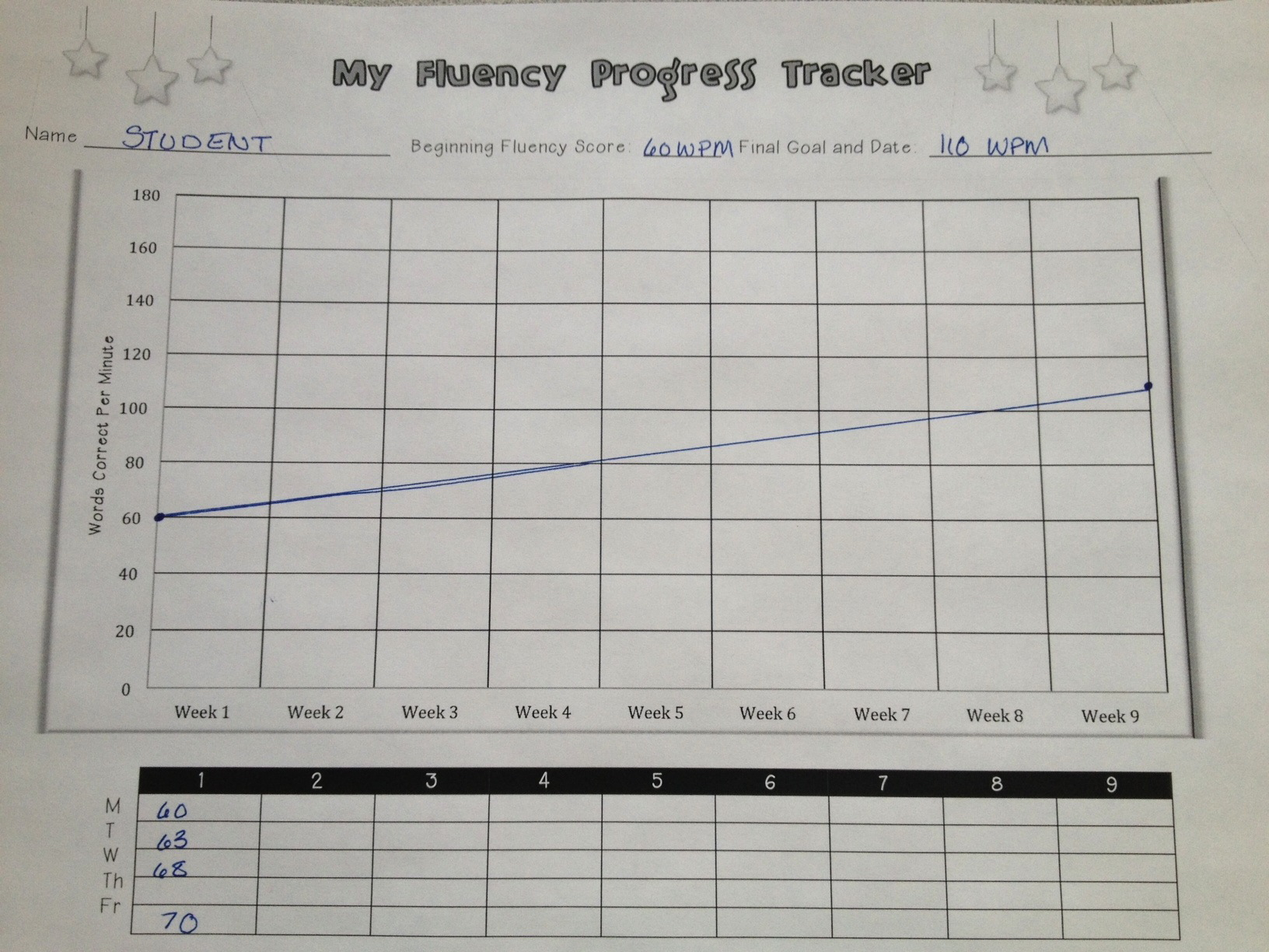 image regarding Fluency Graph Printable identify Monitoring My Improvements: Fluency Ms. Houser