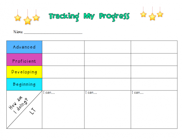 learner analysis template - tracking progress ms houser