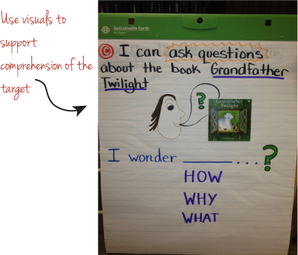 Asking Questions in Text Anchor Chart | Teaching ...