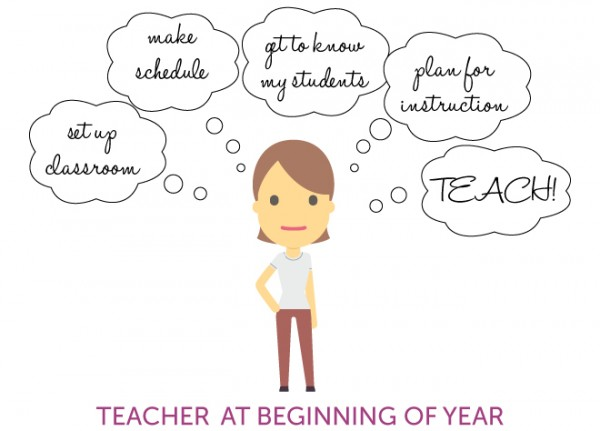 FirstFewWeeksofCoaching-Teacher