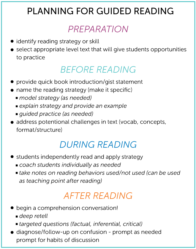 a guided reading observation template
