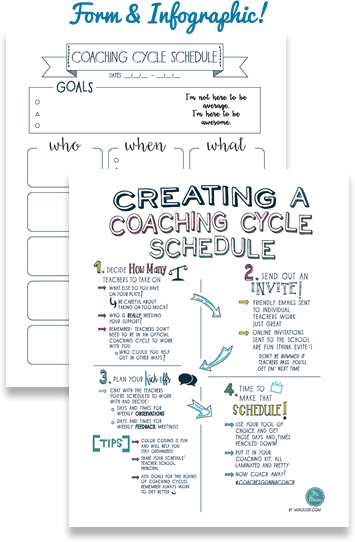 coaching-cycle-schedule-and-infographic