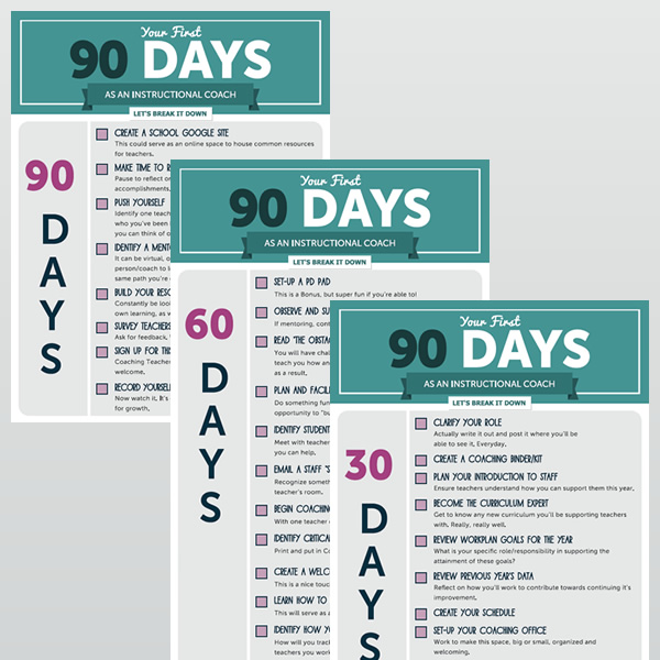 First 90 Days as an Instructional Coach Infographic