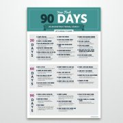First 90 Days as an Instructional Coach - Poster