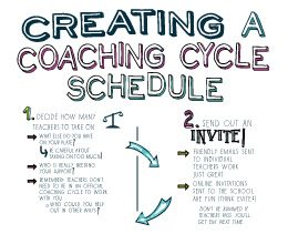 4 Steps for Creating a Coaching Cycle Schedule